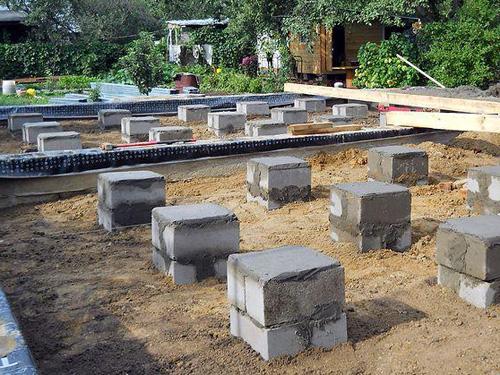 Фундамент на глине под баню