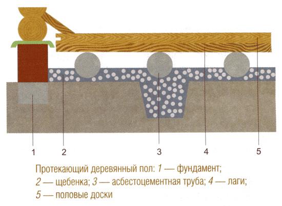 Смотреть помывка в деревенской бане — img 5